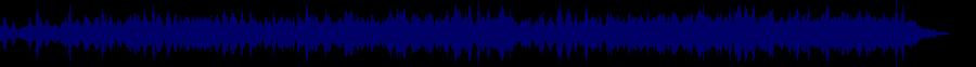 waveform of track #70554