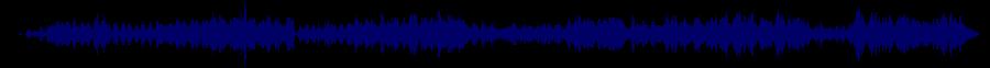 waveform of track #70561