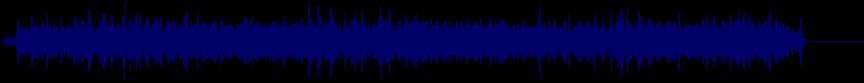 waveform of track #70570