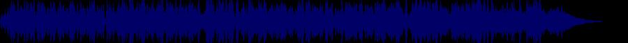 waveform of track #70578