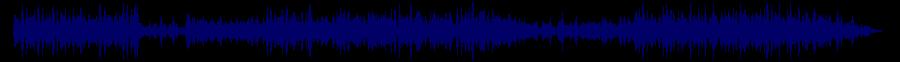 waveform of track #70581