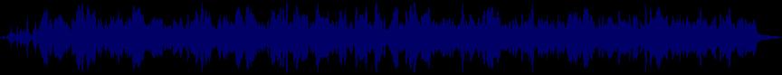 waveform of track #70605