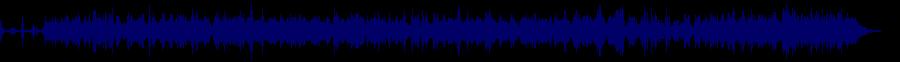 waveform of track #70609