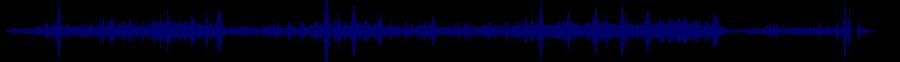 waveform of track #70620