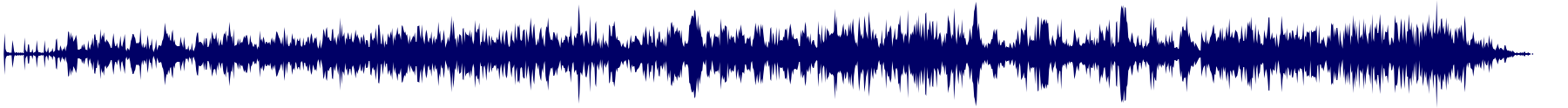 waveform of track #70631