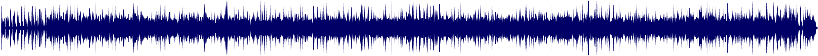 waveform of track #70640
