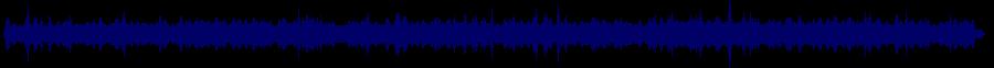 waveform of track #70660