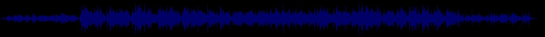 waveform of track #70677