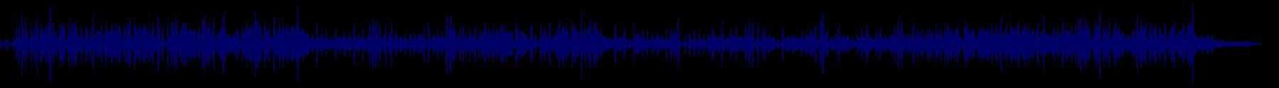 waveform of track #70681