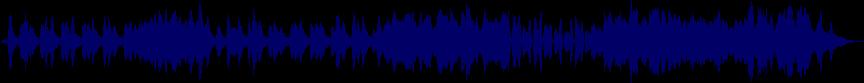 waveform of track #70699