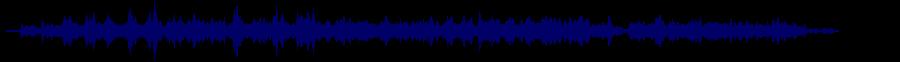 waveform of track #70754