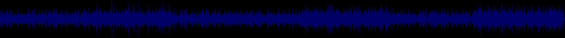 waveform of track #70763