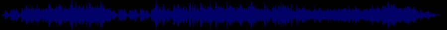 waveform of track #70766