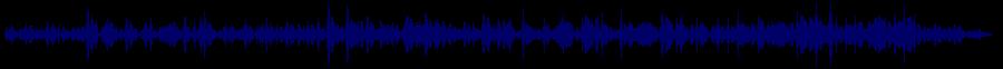 waveform of track #70776