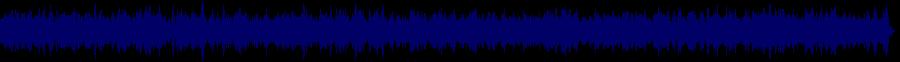 waveform of track #70809