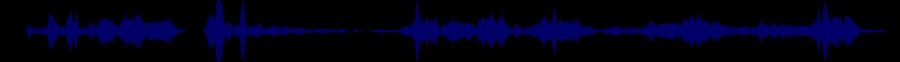 waveform of track #70815