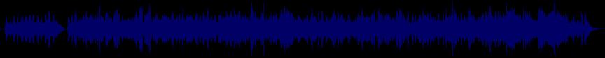 waveform of track #70844
