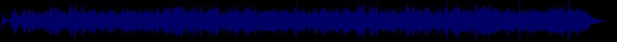 waveform of track #70855