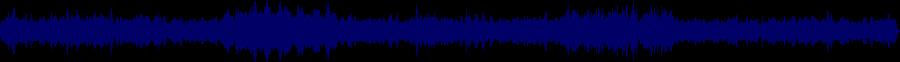 waveform of track #70870