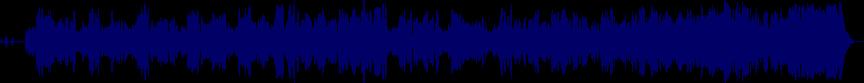 waveform of track #70872