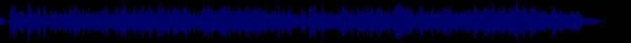 waveform of track #70873