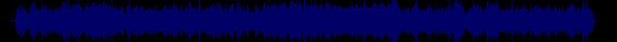 waveform of track #70879