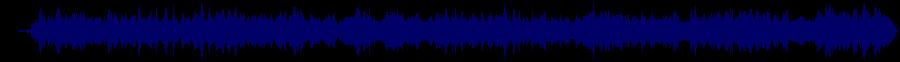 waveform of track #70892