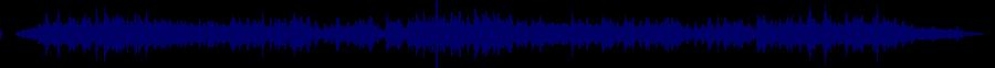 waveform of track #70903