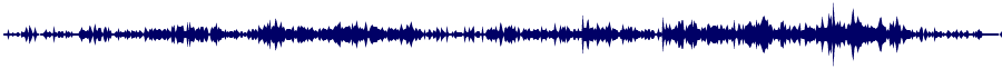 waveform of track #70908