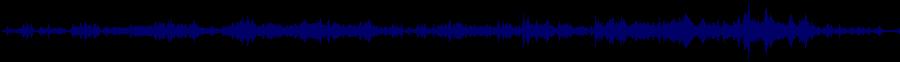 waveform of track #70908