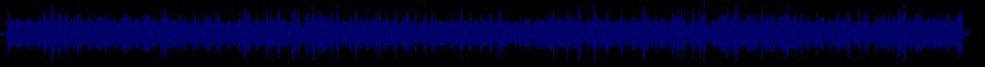 waveform of track #70912