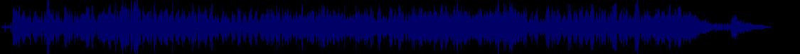 waveform of track #70932
