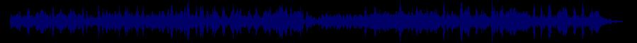 waveform of track #70934