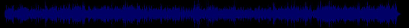 waveform of track #70936