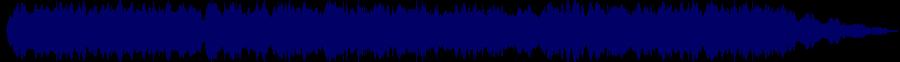 waveform of track #70939