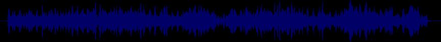 waveform of track #70950