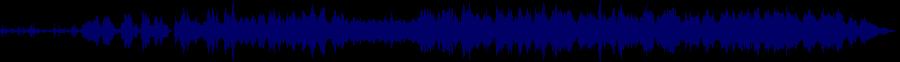 waveform of track #70981