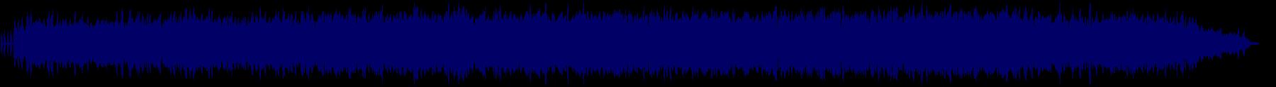 waveform of track #70997