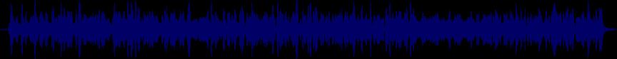 waveform of track #7113