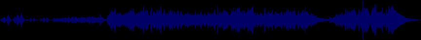 waveform of track #7124