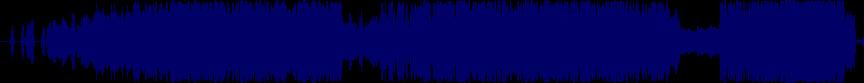 waveform of track #7137