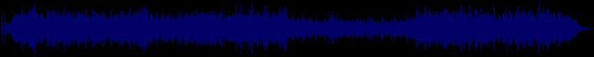 waveform of track #7138