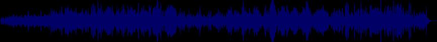 waveform of track #7146