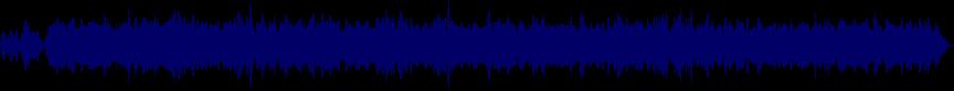 waveform of track #7152