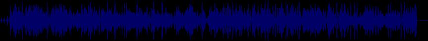 waveform of track #7168