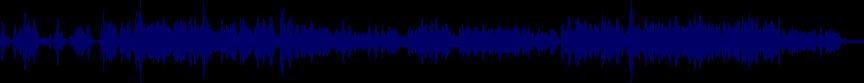 waveform of track #7171