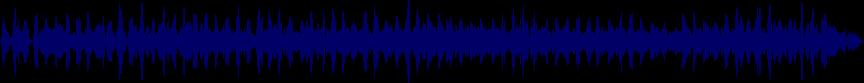 waveform of track #7174