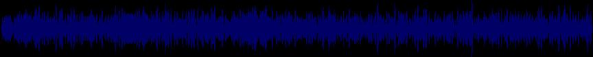 waveform of track #7175
