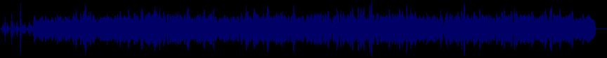waveform of track #7178