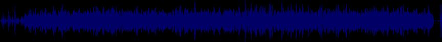 waveform of track #7179